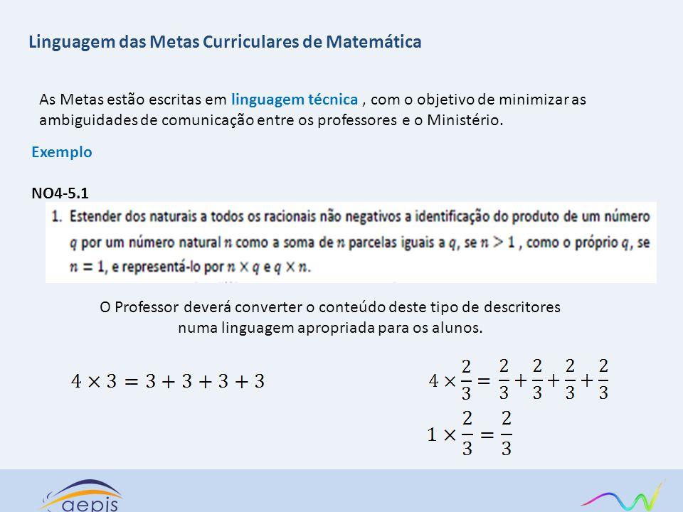 Linguagem das Metas Curriculares de Matemática As Metas estão escritas em linguagem técnica, com o objetivo de minimizar as ambiguidades de comunicaçã