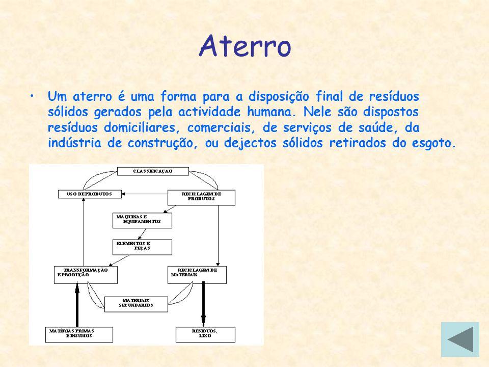 Aterro Um aterro é uma forma para a disposição final de resíduos sólidos gerados pela actividade humana. Nele são dispostos resíduos domiciliares, com