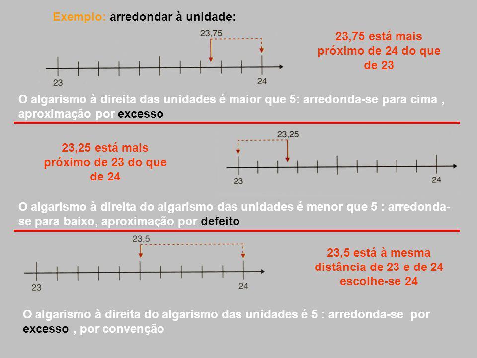 Exemplo: arredondar à unidade: O algarismo à direita das unidades é maior que 5: arredonda-se para cima, aproximação por excesso 23,75 está mais próxi