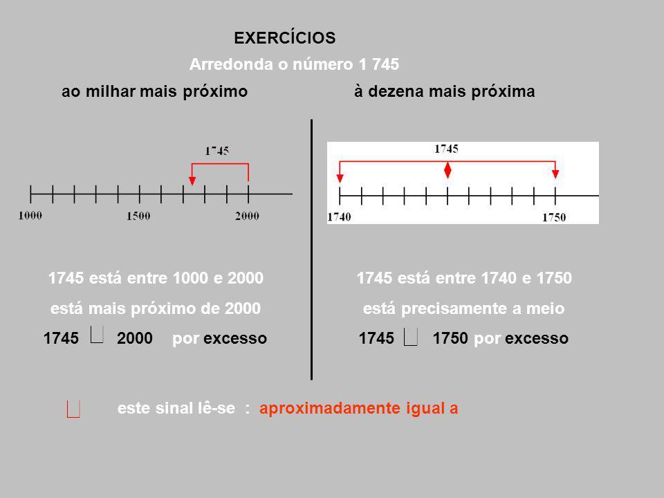 EXERCÍCIOS Arredonda o número 1 745 ao milhar mais próximoà dezena mais próxima 1745 está entre 1000 e 2000 está mais próximo de 2000 1745 2000 por ex