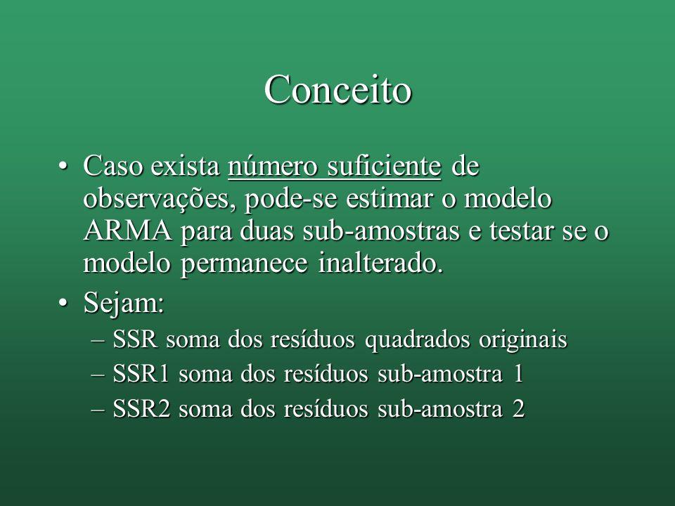 Variável de Teste F = (SSR – SSR1 – SSR2)/n (SSR1 + SSR2)/(T - 2n) (SSR – SSR1 – SSR2)/n Onde n = (p + q + 1) com intercepto Ou n = (p + q) sem intercepto