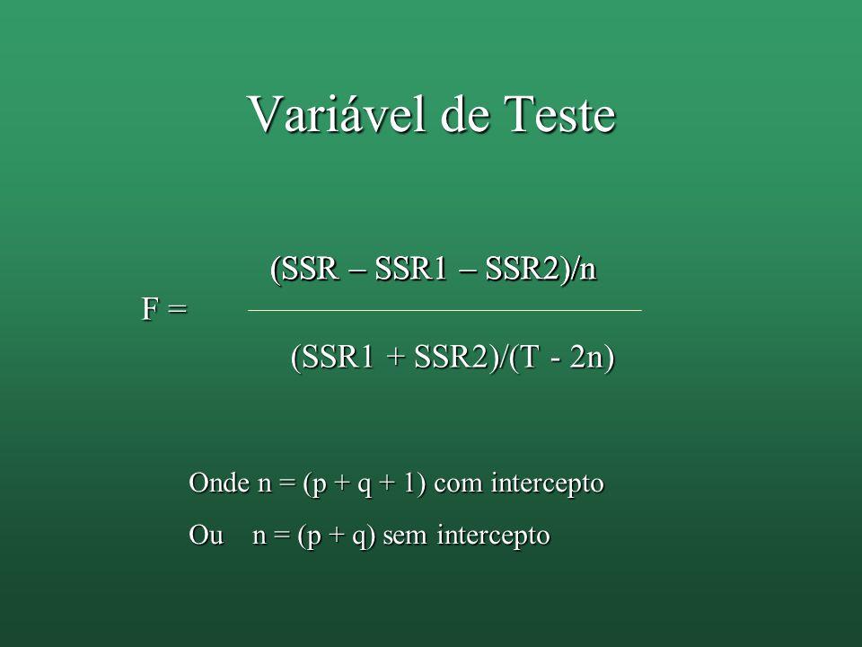 Variável de Teste F = (SSR – SSR1 – SSR2)/n (SSR1 + SSR2)/(T - 2n) (SSR – SSR1 – SSR2)/n Onde n = (p + q + 1) com intercepto Ou n = (p + q) sem interc