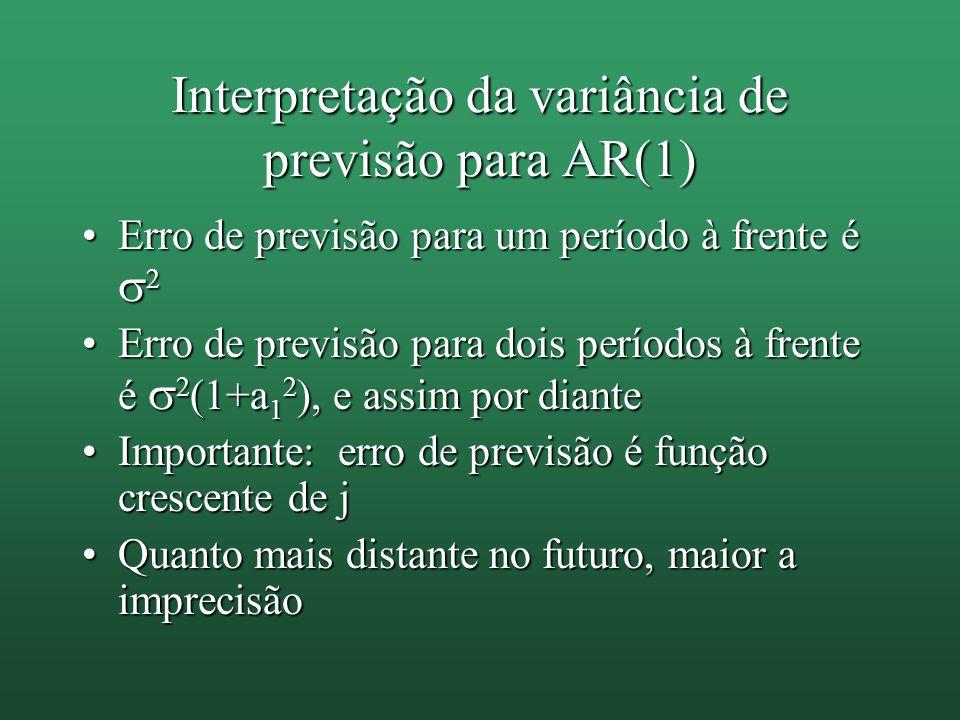 Interpretação da variância de previsão para AR(1) Erro de previsão para um período à frente é 2Erro de previsão para um período à frente é 2 Erro de p
