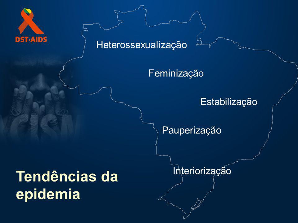 Heterossexualização Feminização Estabilização Pauperização Interiorização Tendências da epidemia