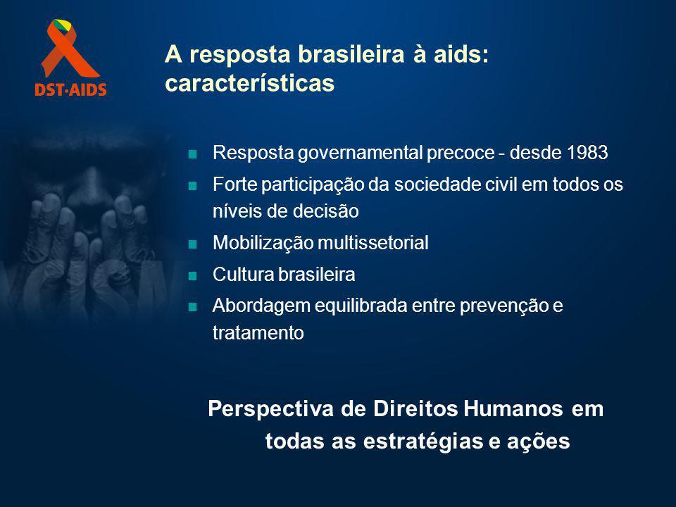A resposta brasileira à aids: características Resposta governamental precoce - desde 1983 Forte participação da sociedade civil em todos os níveis de decisão Mobilização multissetorial Cultura brasileira Abordagem equilibrada entre prevenção e tratamento Perspectiva de Direitos Humanos em todas as estratégias e ações