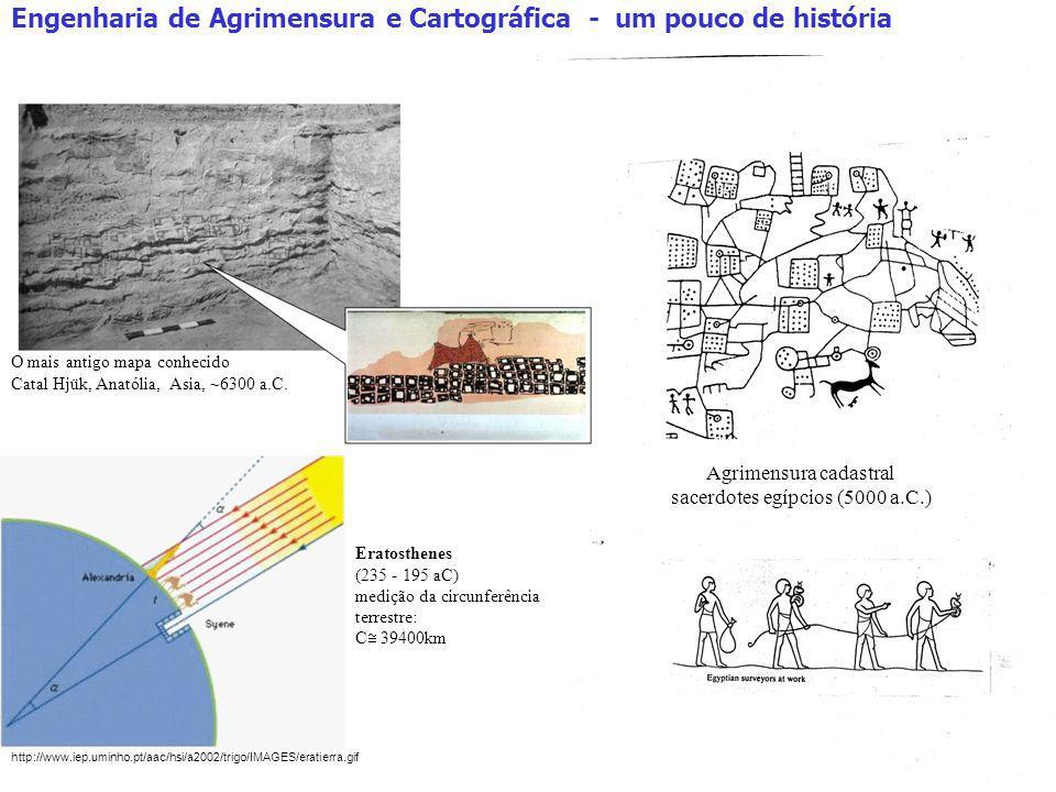 Engenharia de Agrimensura e Cartográfica - um pouco de história O mais antigo mapa conhecido Catal Hjük, Anatólia, Asia, ~6300 a.C. Agrimensura cadast
