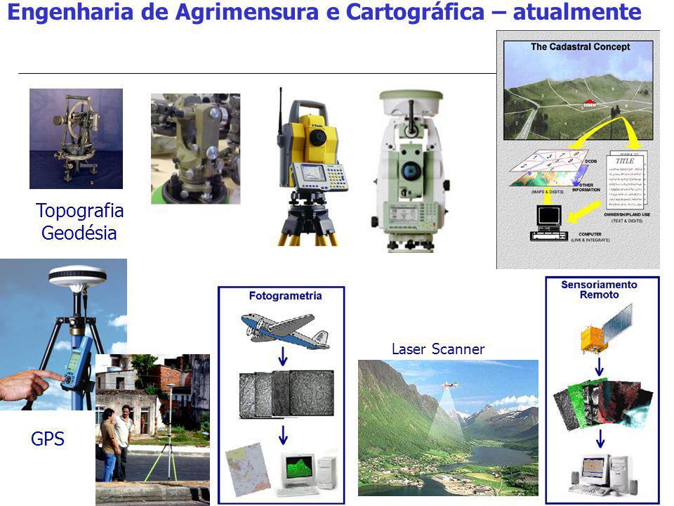 Engenharia de Agrimensura e Cartográfica – atualmente Topografia Geodésia GPS Laser Scanner