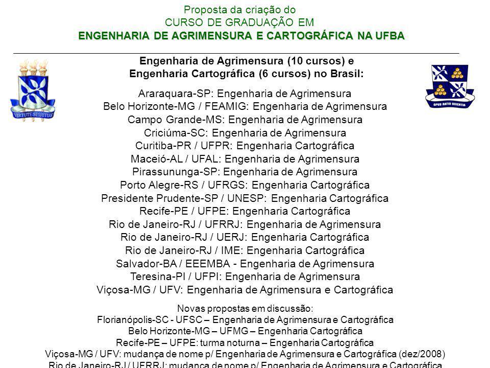 ENGENHARIA DE AGRIMENSURA E CARTOGRÁFICA NA UFBA Proposta da criação do CURSO DE GRADUAÇÃO EM ENGENHARIA DE AGRIMENSURA E CARTOGRÁFICA NA UFBA Engenha