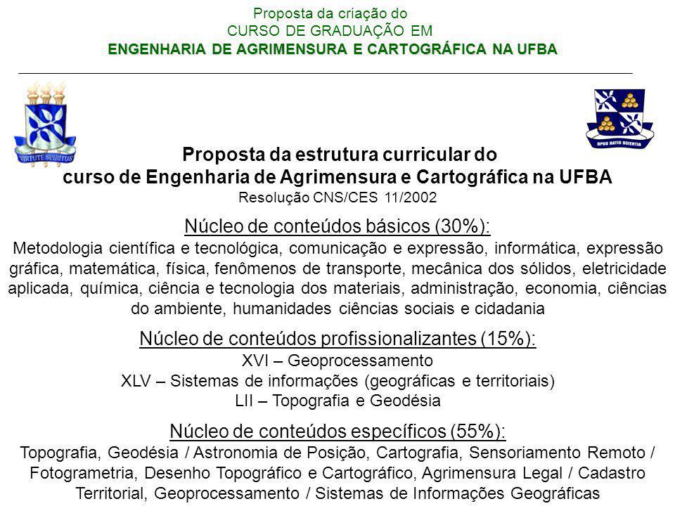 ENGENHARIA DE AGRIMENSURA E CARTOGRÁFICA NA UFBA Proposta da criação do CURSO DE GRADUAÇÃO EM ENGENHARIA DE AGRIMENSURA E CARTOGRÁFICA NA UFBA Propost
