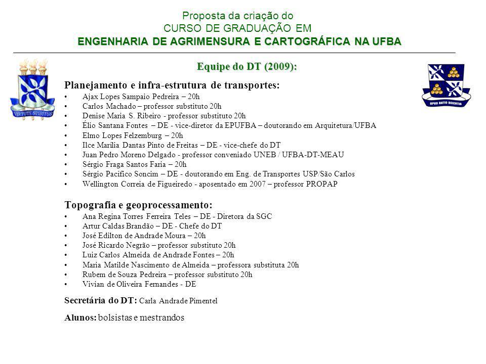 Departamento de Transportes Principais ações: Linha de pesquisa: Gestão Territorial e Sistemas de Transportes (MEAU – Mestrado em Engenharia Ambiental Urbana) ações em geoprocessamento e cadastro territorial Cursos de Especializações: Pavimentação – 3 turmas Obras Rodoviárias (DERBA/BID/UFBA) MBA em Transportes – início 2009 Geoprocessamento/Georreferenciamento (proposta) ENGENHARIA DE AGRIMENSURA E CARTOGRÁFICA NA UFBA Proposta da criação do CURSO DE GRADUAÇÃO EM ENGENHARIA DE AGRIMENSURA E CARTOGRÁFICA NA UFBA