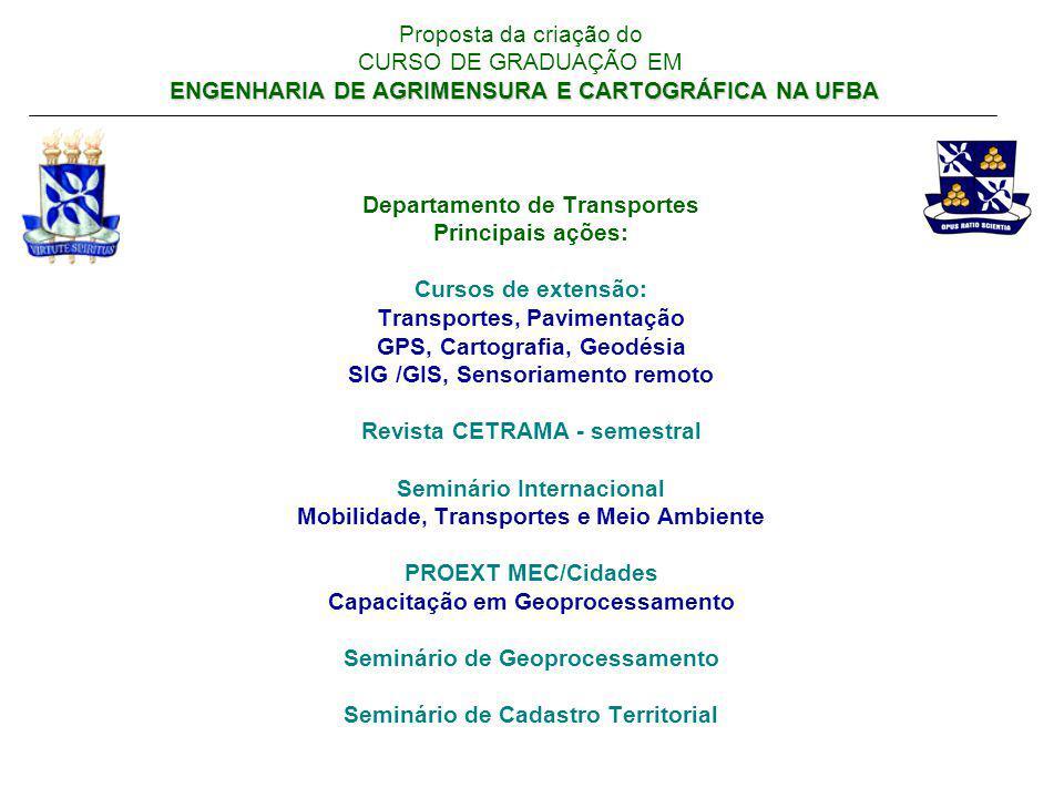 Departamento de Transportes Principais ações: Cursos de extensão: Transportes, Pavimentação GPS, Cartografia, Geodésia SIG /GIS, Sensoriamento remoto