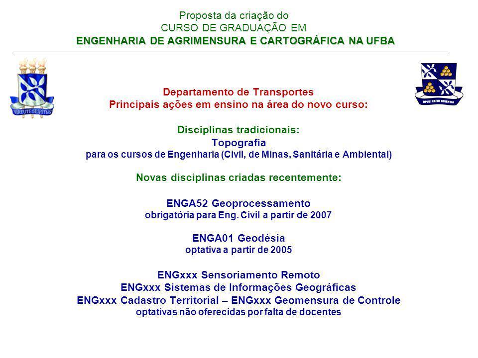 REUNI A partir das discussões do Programa REUNI na UFBA, o Departamento de Transportes da Escola Politécnica aprovou em 26/09/2007 a iniciativa de criação de um curso de graduação em Engenharia de Agrimensura e Cartográfica na UFBA.