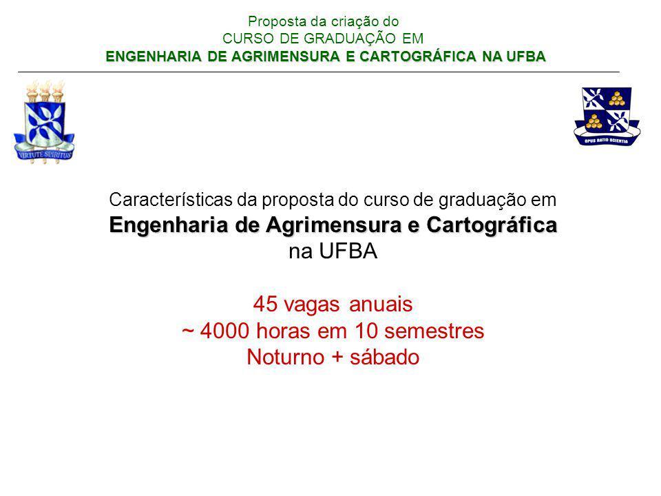 ENGENHARIA DE AGRIMENSURA E CARTOGRÁFICA NA UFBA Proposta da criação do CURSO DE GRADUAÇÃO EM ENGENHARIA DE AGRIMENSURA E CARTOGRÁFICA NA UFBA Proposta da estrutura curricular do curso de Engenharia de Agrimensura e Cartográfica na UFBA Resolução CNS/CES 11/2002 Núcleo de conteúdos básicos (30%): Metodologia científica e tecnológica, comunicação e expressão, informática, expressão gráfica, matemática, física, fenômenos de transporte, mecânica dos sólidos, eletricidade aplicada, química, ciência e tecnologia dos materiais, administração, economia, ciências do ambiente, humanidades ciências sociais e cidadania Núcleo de conteúdos profissionalizantes (15%): XVI – Geoprocessamento XLV – Sistemas de informações (geográficas e territoriais) LII – Topografia e Geodésia Núcleo de conteúdos específicos (55%): Topografia, Geodésia / Astronomia de Posição, Cartografia, Sensoriamento Remoto / Fotogrametria, Desenho Topográfico e Cartográfico, Agrimensura Legal / Cadastro Territorial, Geoprocessamento / Sistemas de Informações Geográficas