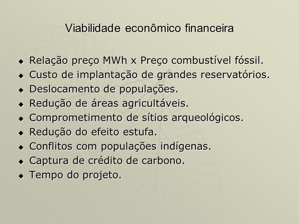 Viabilidade econômico financeira Relação preço MWh x Preço combustível fóssil. Relação preço MWh x Preço combustível fóssil. Custo de implantação de g
