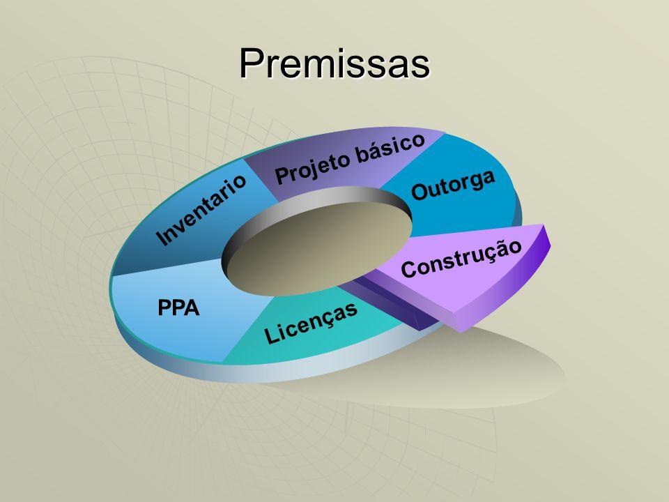 Premissas Outorga Projeto básico Inventario PPA Licenças Construção