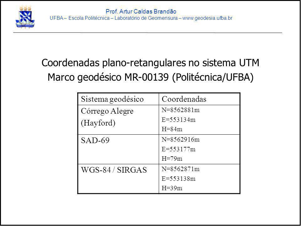 Coordenadas plano-retangulares no sistema UTM Marco geodésico MR-00139 (Politécnica/UFBA) Sistema geodésicoCoordenadas Córrego Alegre (Hayford) N=8562