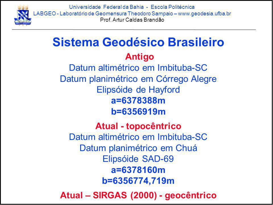 Sistema Geodésico Brasileiro Antigo Datum altimétrico em Imbituba-SC Datum planimétrico em Córrego Alegre Elipsóide de Hayford a=6378388m b=6356919m A