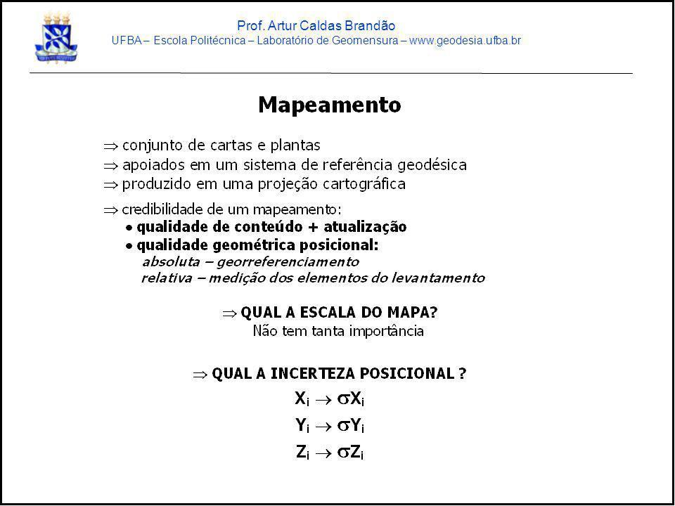 Prof. Artur Caldas Brandão UFBA – Escola Politécnica – Laboratório de Geomensura – www.geodesia.ufba.br