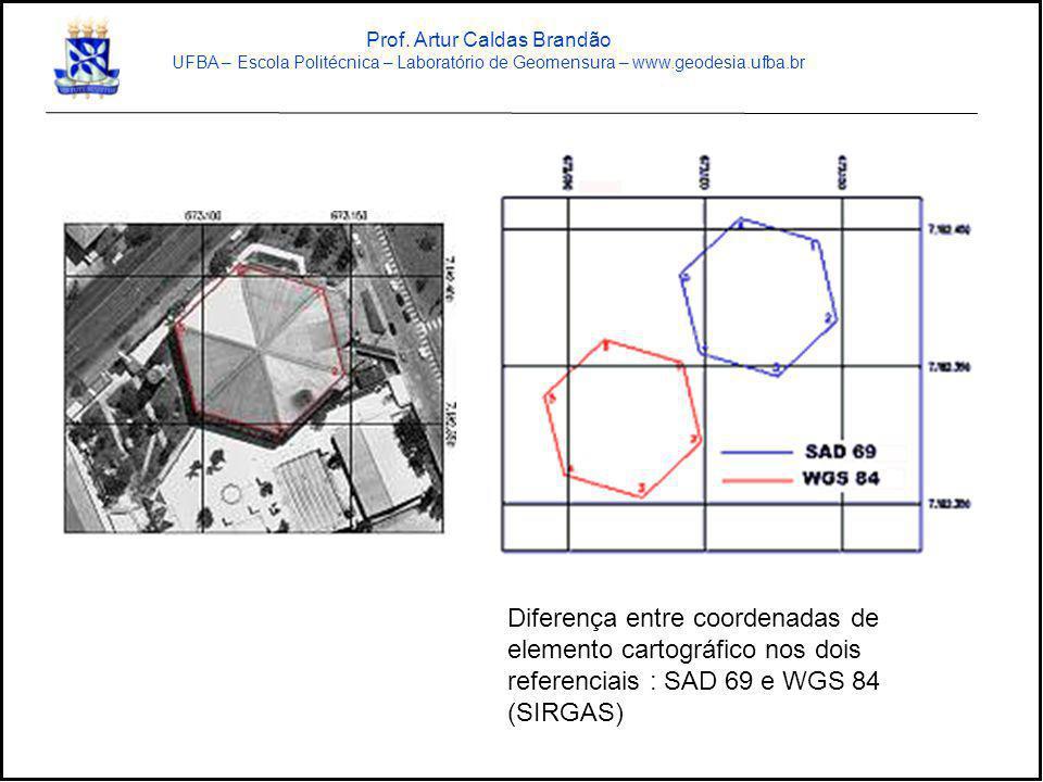 Diferença entre coordenadas de elemento cartográfico nos dois referenciais : SAD 69 e WGS 84 (SIRGAS) Prof. Artur Caldas Brandão UFBA – Escola Politéc