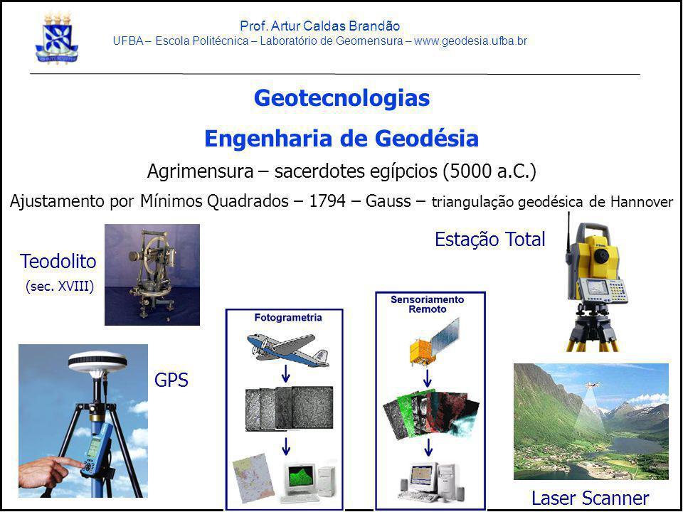 Geotecnologias Engenharia de Geodésia Agrimensura – sacerdotes egípcios (5000 a.C.) Ajustamento por Mínimos Quadrados – 1794 – Gauss – triangulação ge