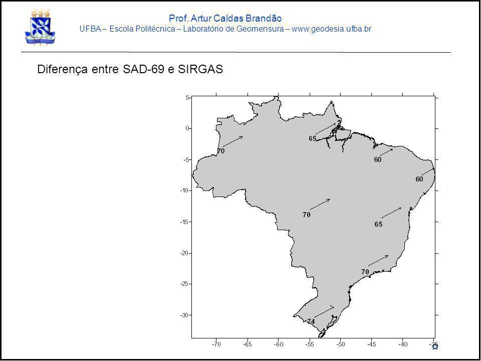 Prof. Artur Caldas Brandão UFBA – Escola Politécnica – Laboratório de Geomensura – www.geodesia.ufba.br Diferença entre SAD-69 e SIRGAS