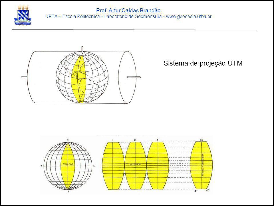 Prof. Artur Caldas Brandão UFBA – Escola Politécnica – Laboratório de Geomensura – www.geodesia.ufba.br Sistema de projeção UTM