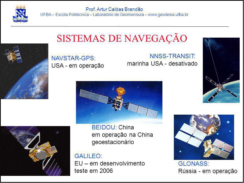 SISTEMAS DE NAVEGAÇÃO Prof. Artur Caldas Brandão UFBA – Escola Politécnica – Laboratório de Geomensura – www.geodesia.ufba.br NNSS-TRANSIT: marinha US