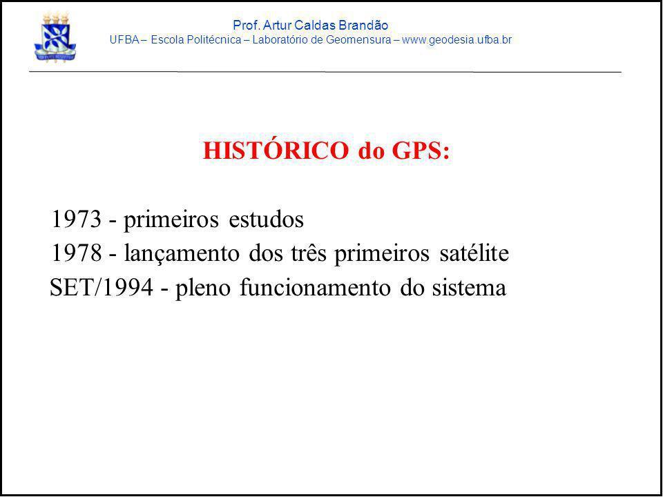 HISTÓRICO do GPS: 1973 - primeiros estudos 1978 - lançamento dos três primeiros satélite SET/1994 - pleno funcionamento do sistema Prof. Artur Caldas