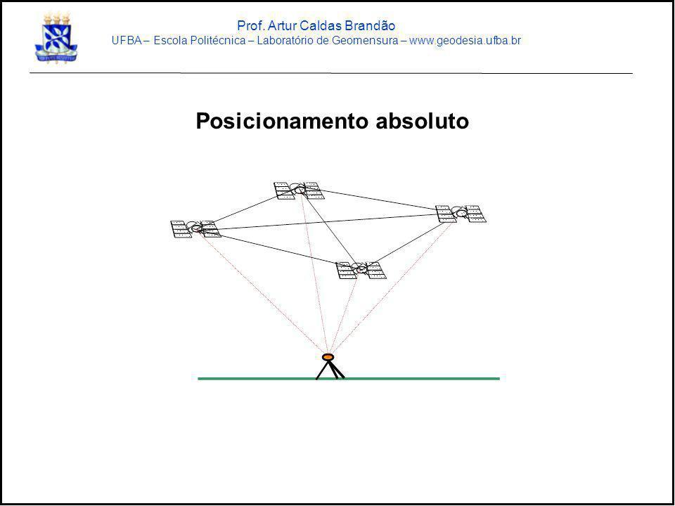 Posicionamento absoluto Prof. Artur Caldas Brandão UFBA – Escola Politécnica – Laboratório de Geomensura – www.geodesia.ufba.br