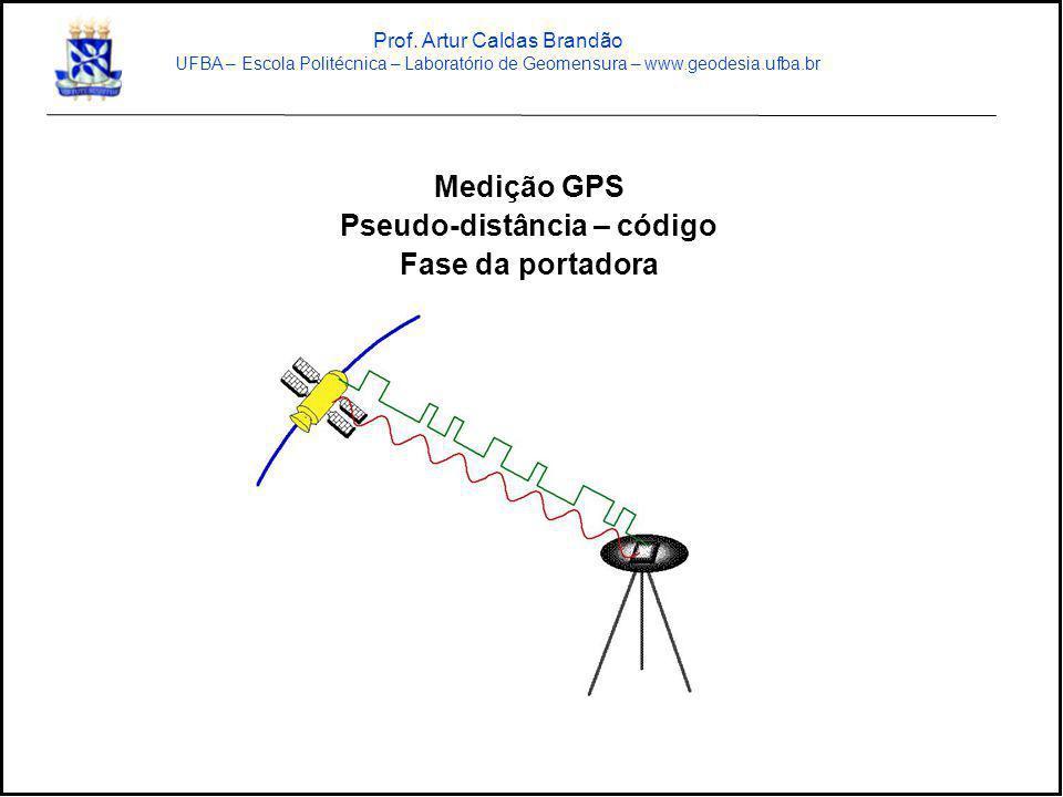 Medição GPS Pseudo-distância – código Fase da portadora Prof. Artur Caldas Brandão UFBA – Escola Politécnica – Laboratório de Geomensura – www.geodesi