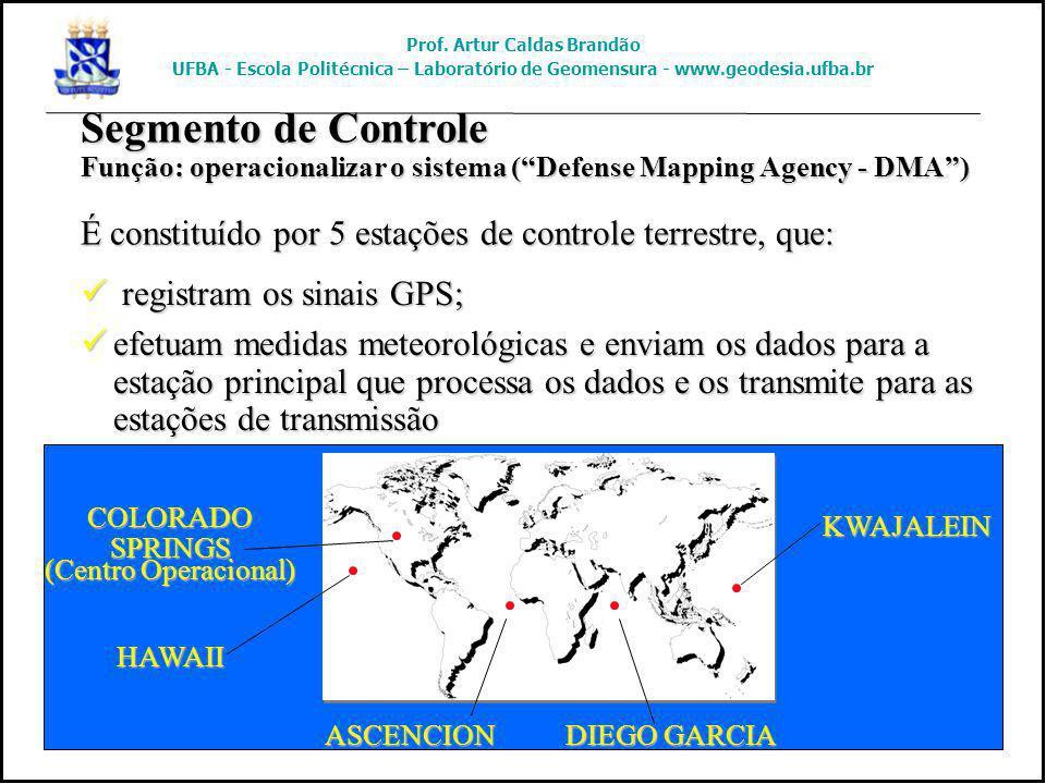 Segmento de Controle Função: operacionalizar o sistema (Defense Mapping Agency - DMA) É constituído por 5 estações de controle terrestre, que: registr