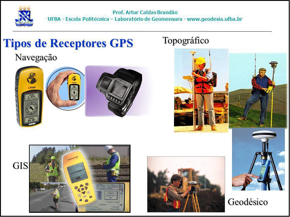 Navegação GIS Topográfico Geodésico Geodésico Tipos de Receptores GPS Prof. Artur Caldas Brandão UFBA - Escola Politécnica – Laboratório de Geomensura