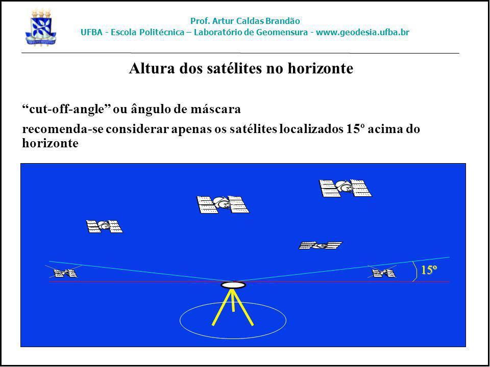 Altura dos satélites no horizonte cut-off-angle ou ângulo de máscara recomenda-se considerar apenas os satélites localizados 15º acima do horizonte 15