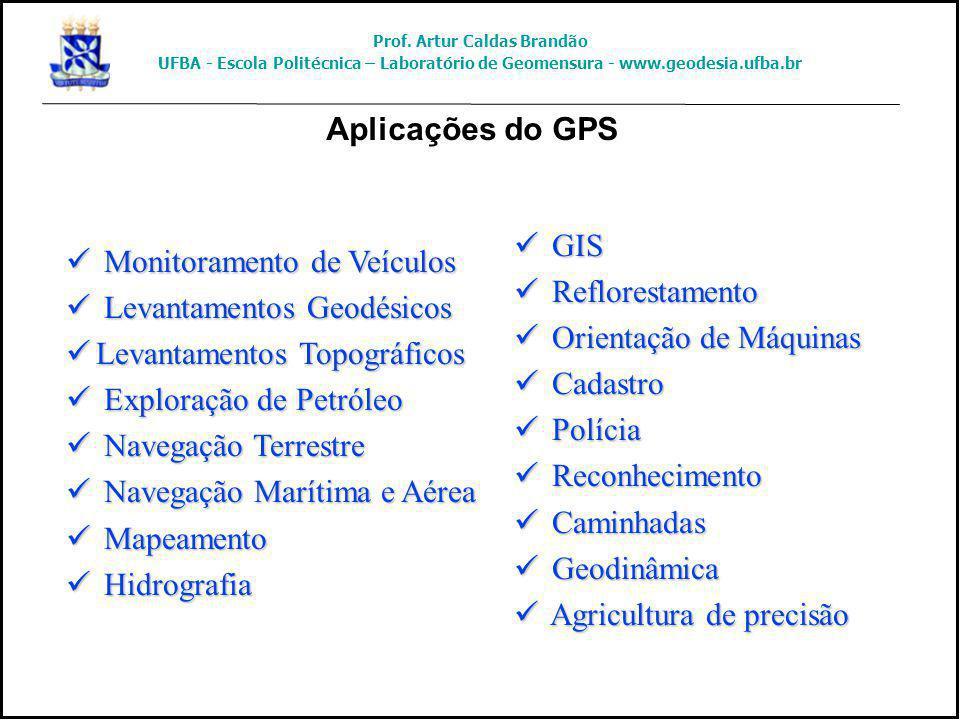 Aplicações do GPS Monitoramento de Veículos Monitoramento de Veículos Levantamentos Geodésicos Levantamentos Geodésicos Levantamentos Topográficos Lev