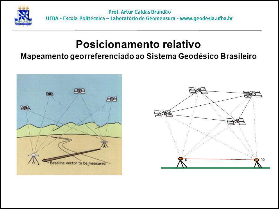Posicionamento relativo Mapeamento georreferenciado ao Sistema Geodésico Brasileiro Prof. Artur Caldas Brandão UFBA - Escola Politécnica – Laboratório