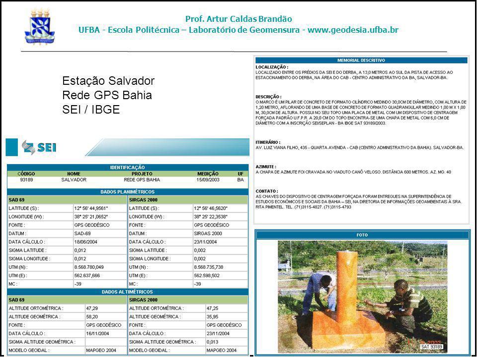 Estação Salvador Rede GPS Bahia SEI / IBGE Prof. Artur Caldas Brandão UFBA - Escola Politécnica – Laboratório de Geomensura - www.geodesia.ufba.br