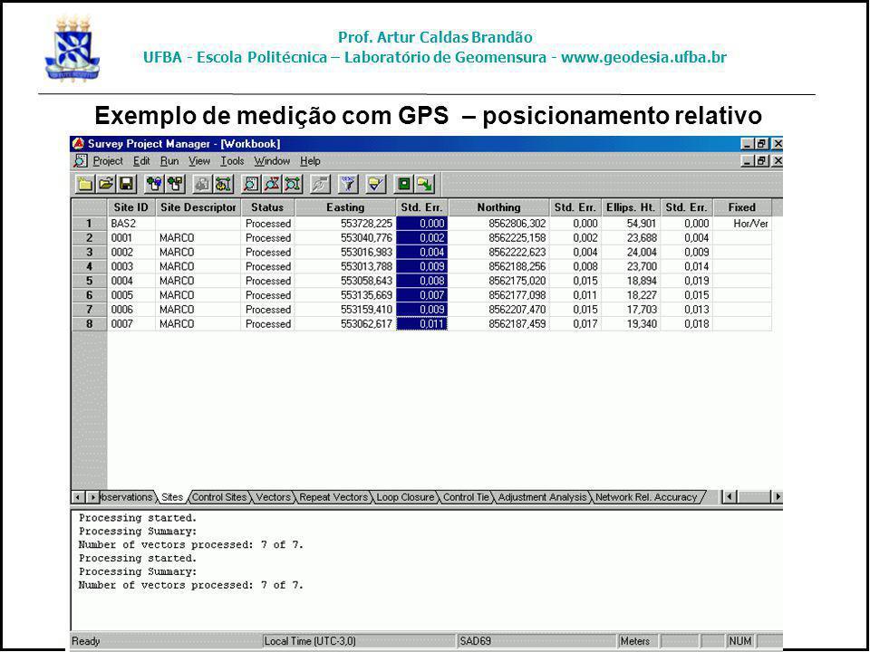 Exemplo de medição com GPS – posicionamento relativo Prof. Artur Caldas Brandão UFBA - Escola Politécnica – Laboratório de Geomensura - www.geodesia.u