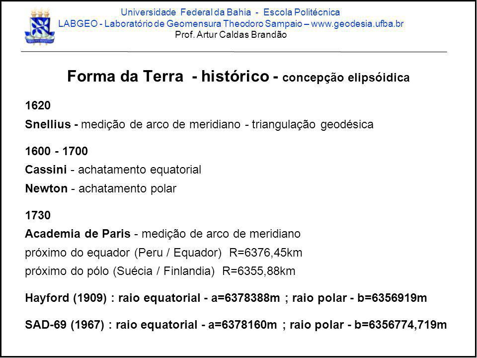 – latitude geodésica (graus) – longitude geodésica (graus) h – altitude elipsoidal (metros) Coordenadas geodésicas espaciais no elipsóide Prof.