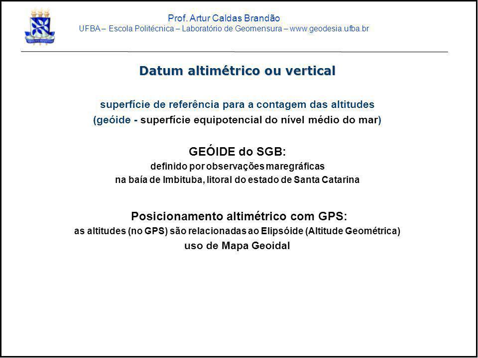 Datum altimétrico ou vertical superfície de referência para a contagem das altitudes (geóide - superfície equipotencial do nível médio do mar) GEÓIDE