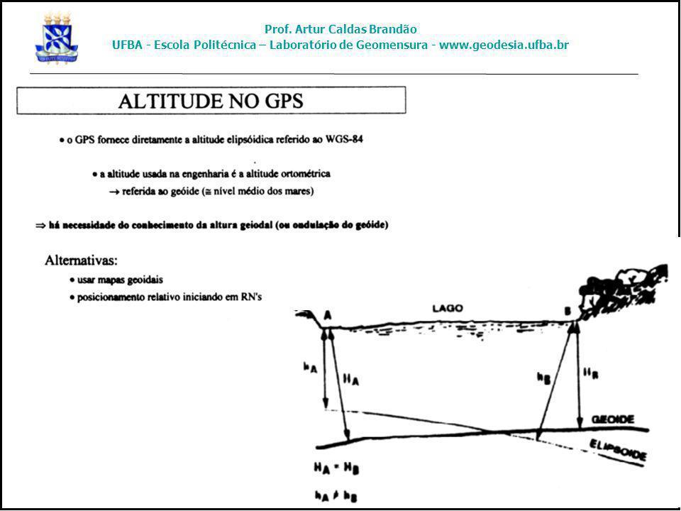 Prof. Artur Caldas Brandão UFBA - Escola Politécnica – Laboratório de Geomensura - www.geodesia.ufba.br