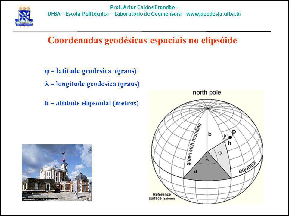 – latitude geodésica (graus) – longitude geodésica (graus) h – altitude elipsoidal (metros) Coordenadas geodésicas espaciais no elipsóide Prof. Artur