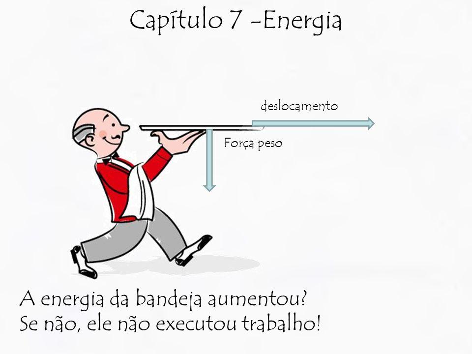 Capítulo 7 -Energia Força peso deslocamento A energia da bandeja aumentou.