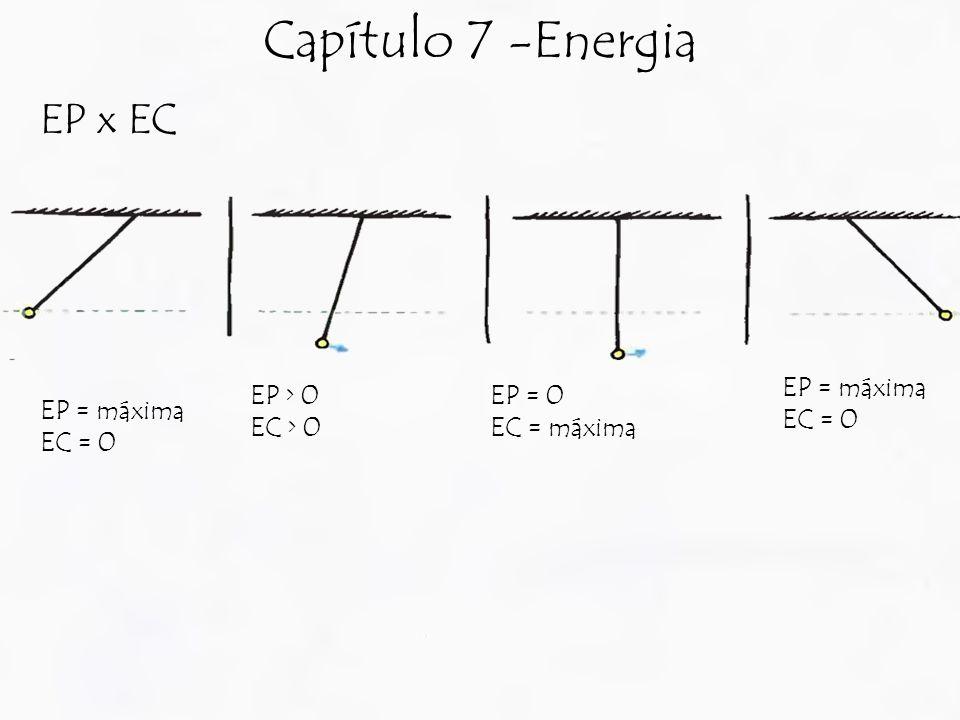Capítulo 7 -Energia EP x EC EP = máxima EC = 0 EP = 0 EC = máxima EP = máxima EC = 0 EP > 0 EC > 0