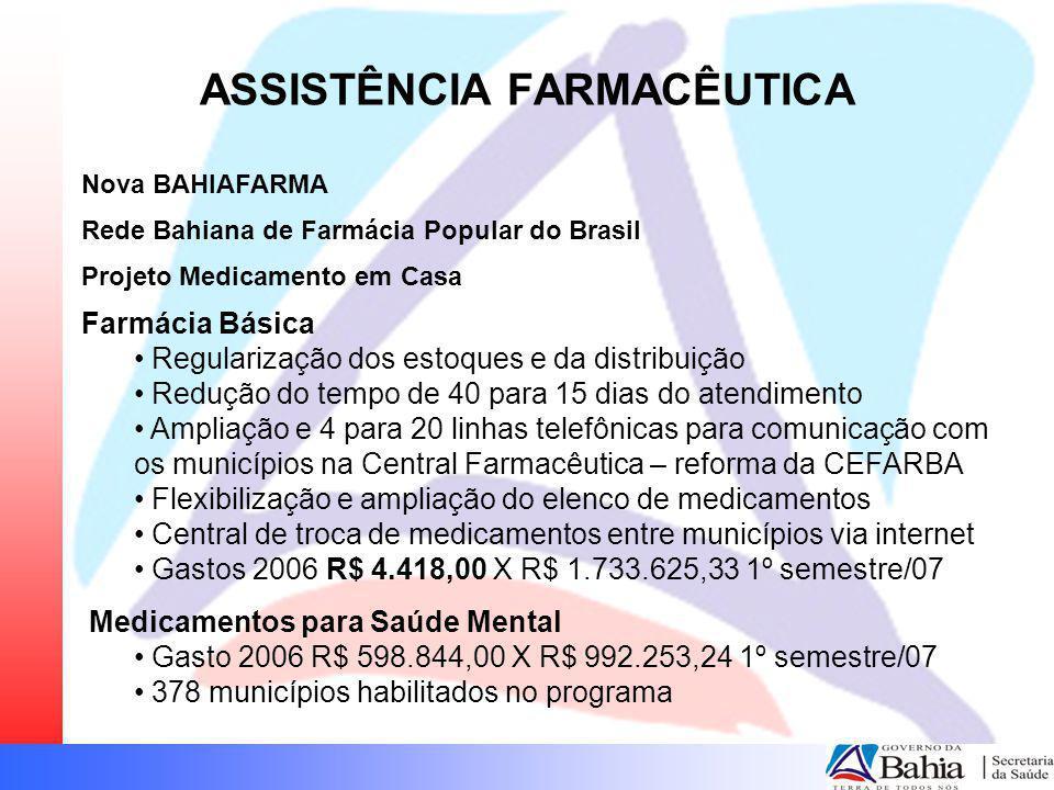 ASSISTÊNCIA FARMACÊUTICA Nova BAHIAFARMA Rede Bahiana de Farmácia Popular do Brasil Projeto Medicamento em Casa Farmácia Básica Regularização dos esto