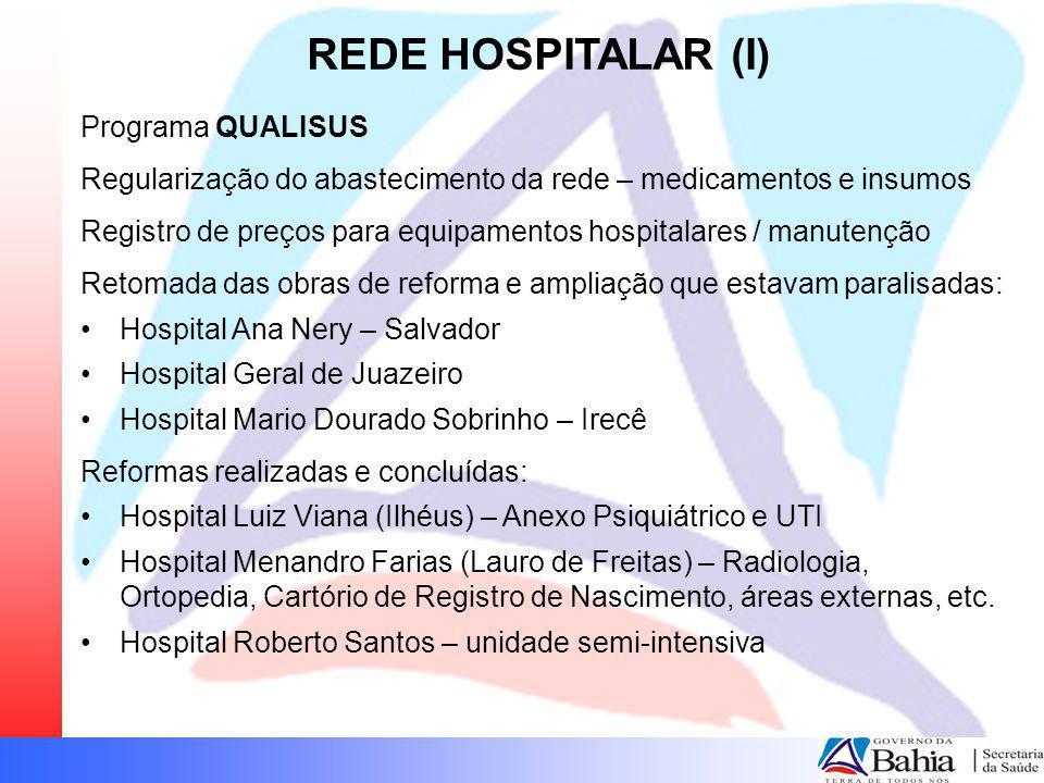 REDE HOSPITALAR (I) Programa QUALISUS Regularização do abastecimento da rede – medicamentos e insumos Registro de preços para equipamentos hospitalare