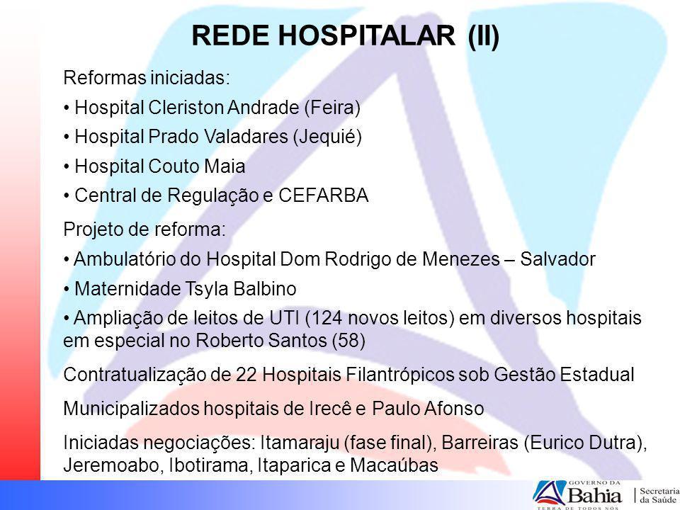 REDE HOSPITALAR (II) Reformas iniciadas: Hospital Cleriston Andrade (Feira) Hospital Prado Valadares (Jequié) Hospital Couto Maia Central de Regulação