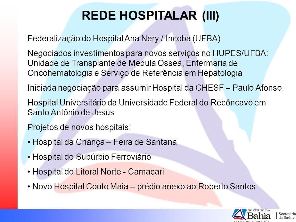 REDE HOSPITALAR (III) Federalização do Hospital Ana Nery / Incoba (UFBA) Negociados investimentos para novos serviços no HUPES/UFBA: Unidade de Transp
