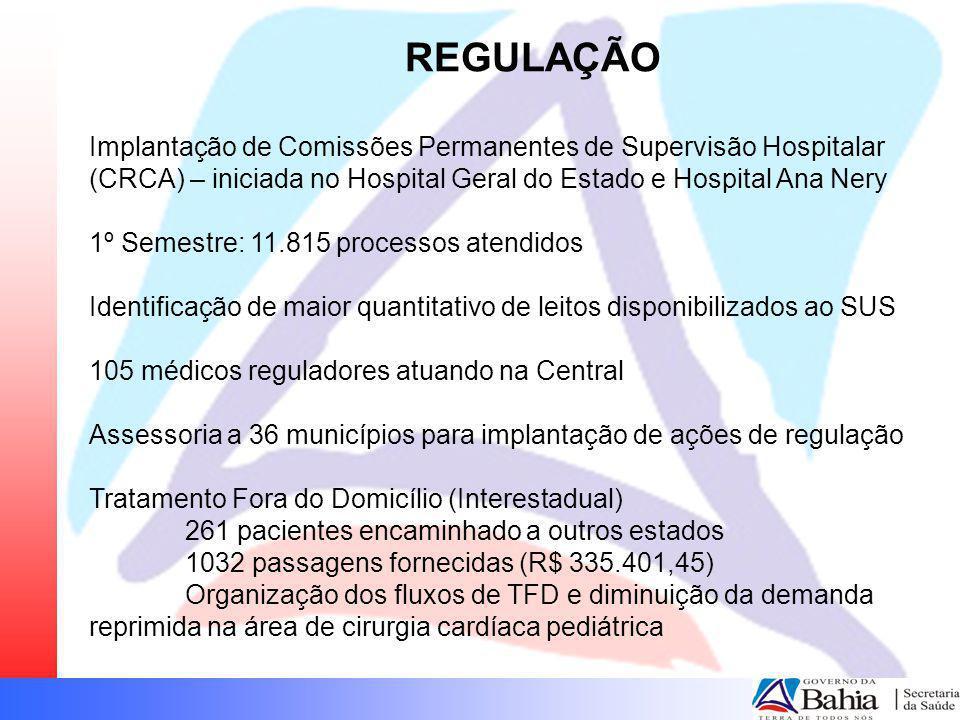 REGULAÇÃO Implantação de Comissões Permanentes de Supervisão Hospitalar (CRCA) – iniciada no Hospital Geral do Estado e Hospital Ana Nery 1º Semestre: