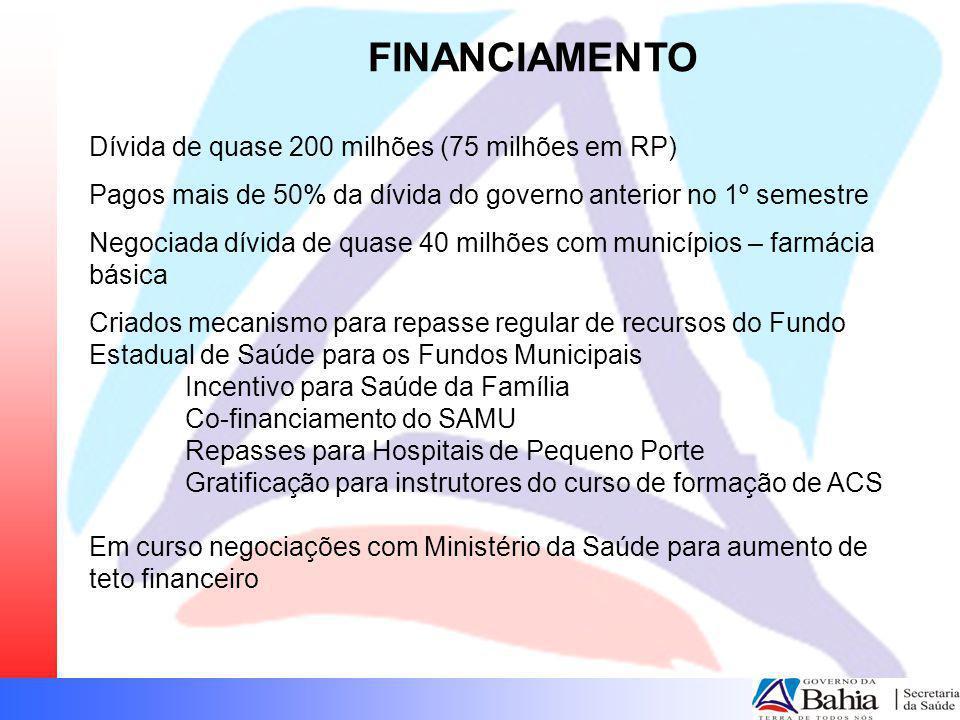 FINANCIAMENTO Dívida de quase 200 milhões (75 milhões em RP) Pagos mais de 50% da dívida do governo anterior no 1º semestre Negociada dívida de quase