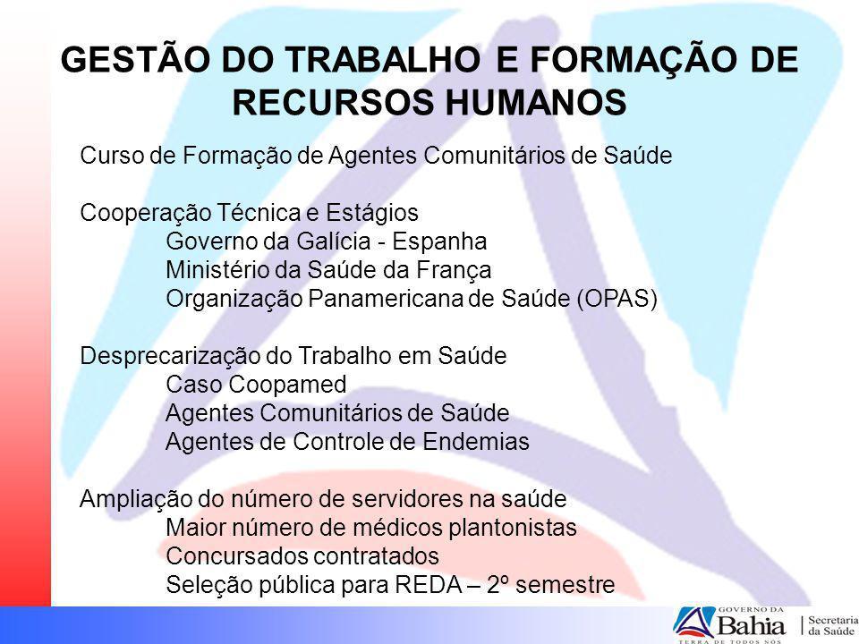 GESTÃO DO TRABALHO E FORMAÇÃO DE RECURSOS HUMANOS Curso de Formação de Agentes Comunitários de Saúde Cooperação Técnica e Estágios Governo da Galícia